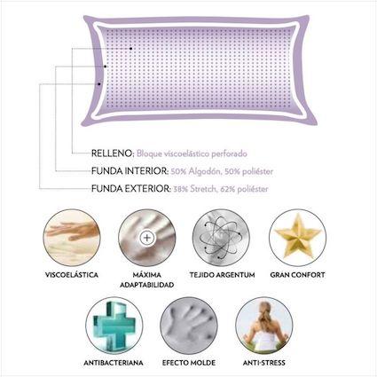 Componentes almohada Flex Mantra