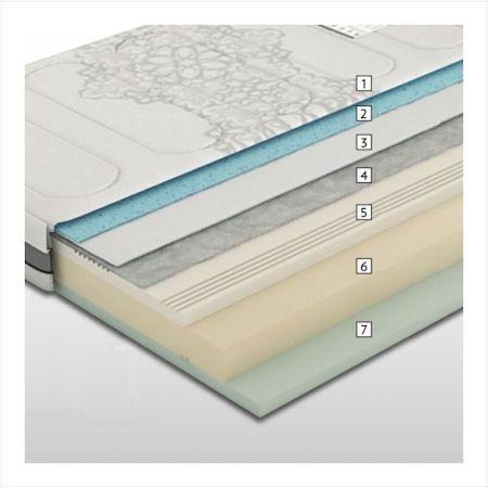Componentes Colchón Flex Space Vis o